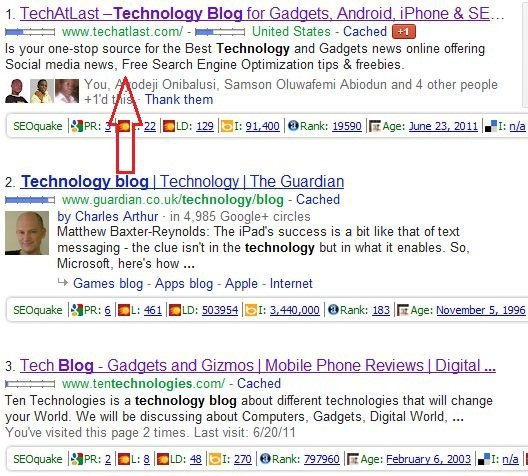 TechAtLast ranking on Google for technology blog keyword