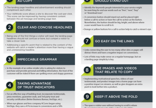 10 Steps to Design Landing Page with Infographic Explanations