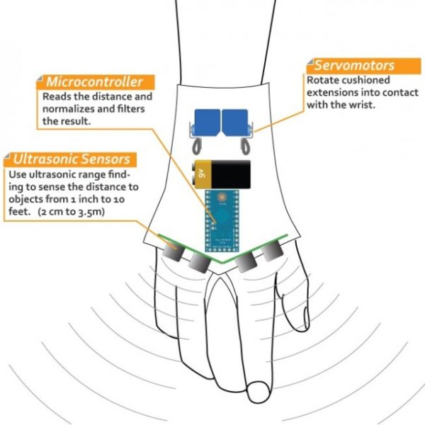 tacit-haptic-glove-diagram