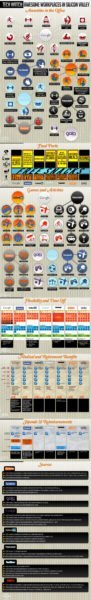 tech company google facebook twitter perks infographic revealed