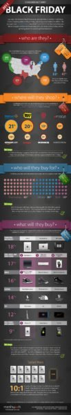 twitter black friday 2011 infographic