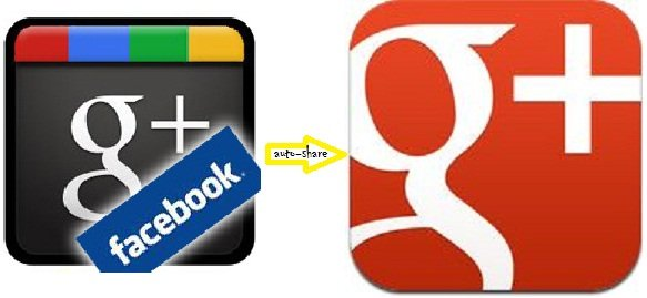 How To Share Google Plus Posts in Both Google Plus and Facebook At The Same Time