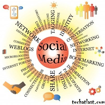 Social Media Marketing Value