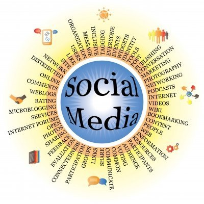 Social Bookmarking Sites and Social Media planning is the best answer to help your site ranked well on Google