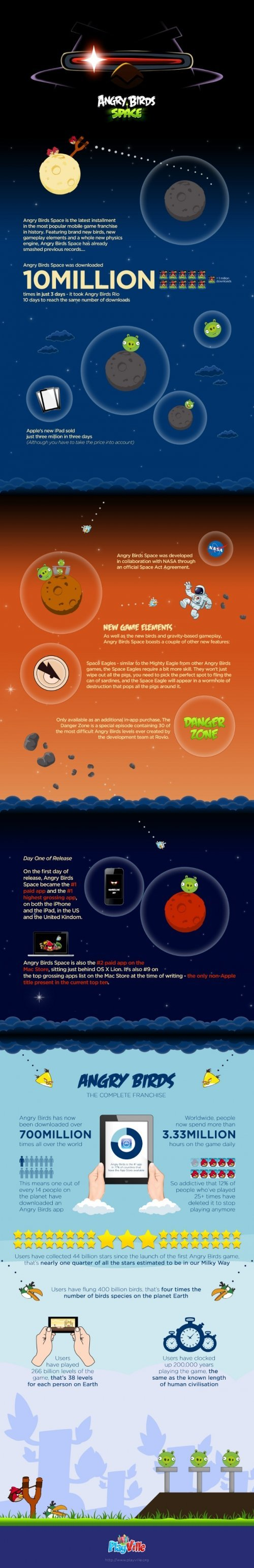 angry birds space vs angry birds infographic