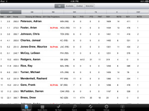 RotoWire Fantasy Football App Draft Kit 2011