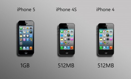 iPhone 5, iPhone 4S and iPhone 4