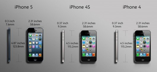 Apple iPhone 5, iPhone 4S and iPhone 4