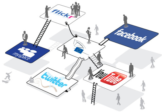 4 Tips To Maximize Returns From Social Media Advertising