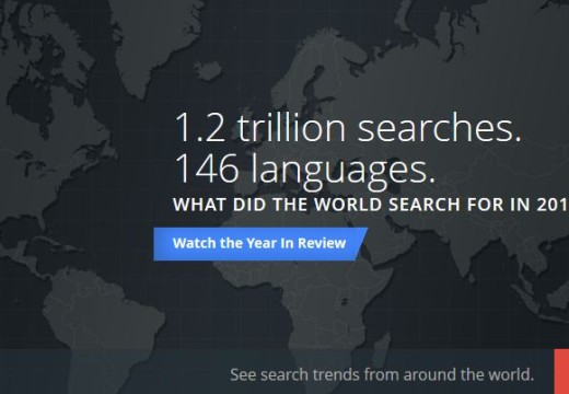 Search Trends: Top Google Search for 2012