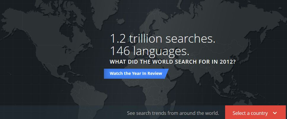 Top Google Search of 2012 according to Zeitgeist