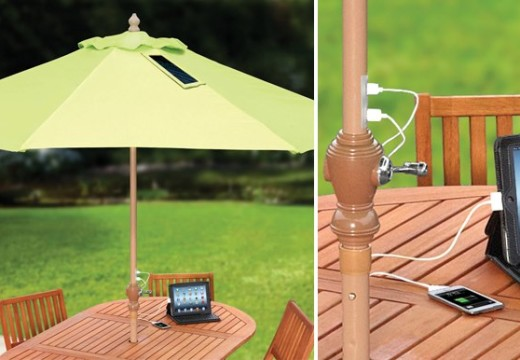 Must-Have Summer Gadgets for Your Home