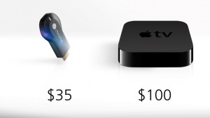 Chromecast price is more preferable to Apple TV