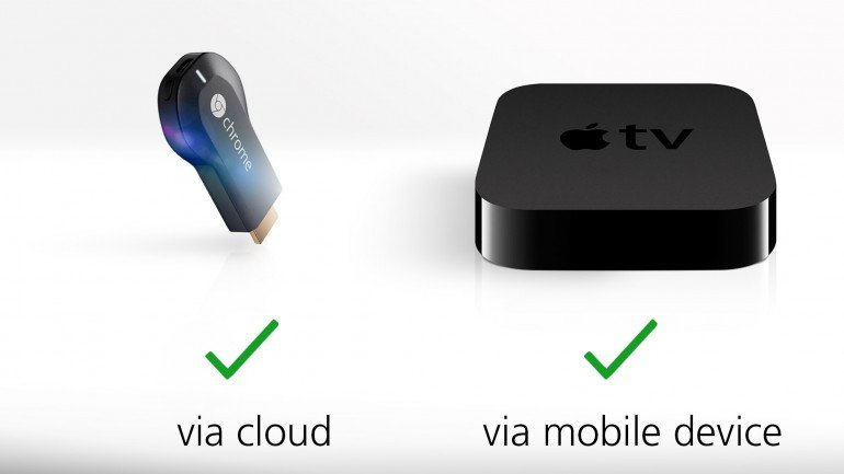 Chromecast and Apple TV lets you sling content from supported apps but....