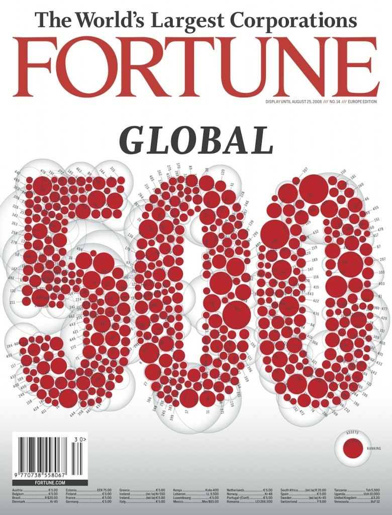 Fortune Global 500 bubbles