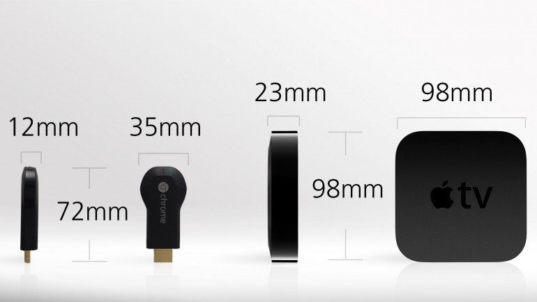 Apple TV and Chromecast Size: Is it Sparkplug in Apple TV or hockey puck in chromecast?