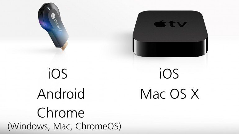 chromecast lets you sling content from ios, android and chrome but apple only allow Apple's platform