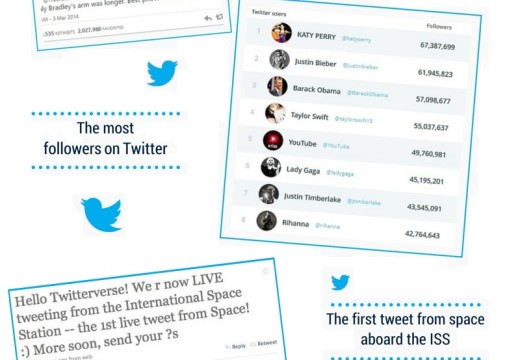 The Evolution of Twitter – The Rise, the Growth, and the Good Memories of Twitter