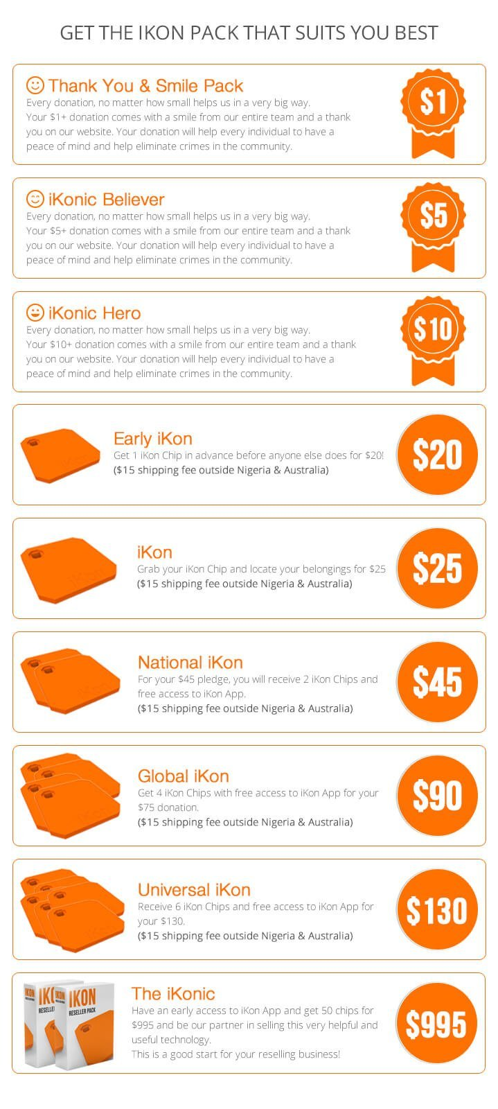 iKon Chip Perks on Indiegogo