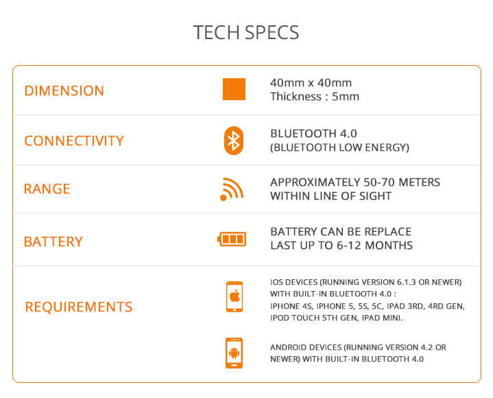 iKon Chip Specifications by TransitKonnect