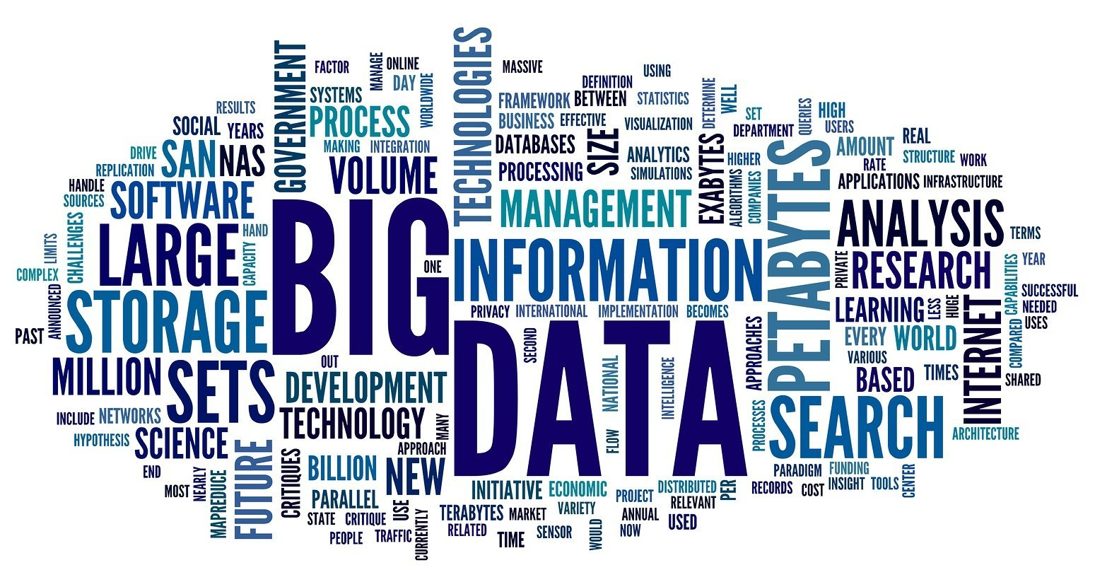 Big Data and the Cloud