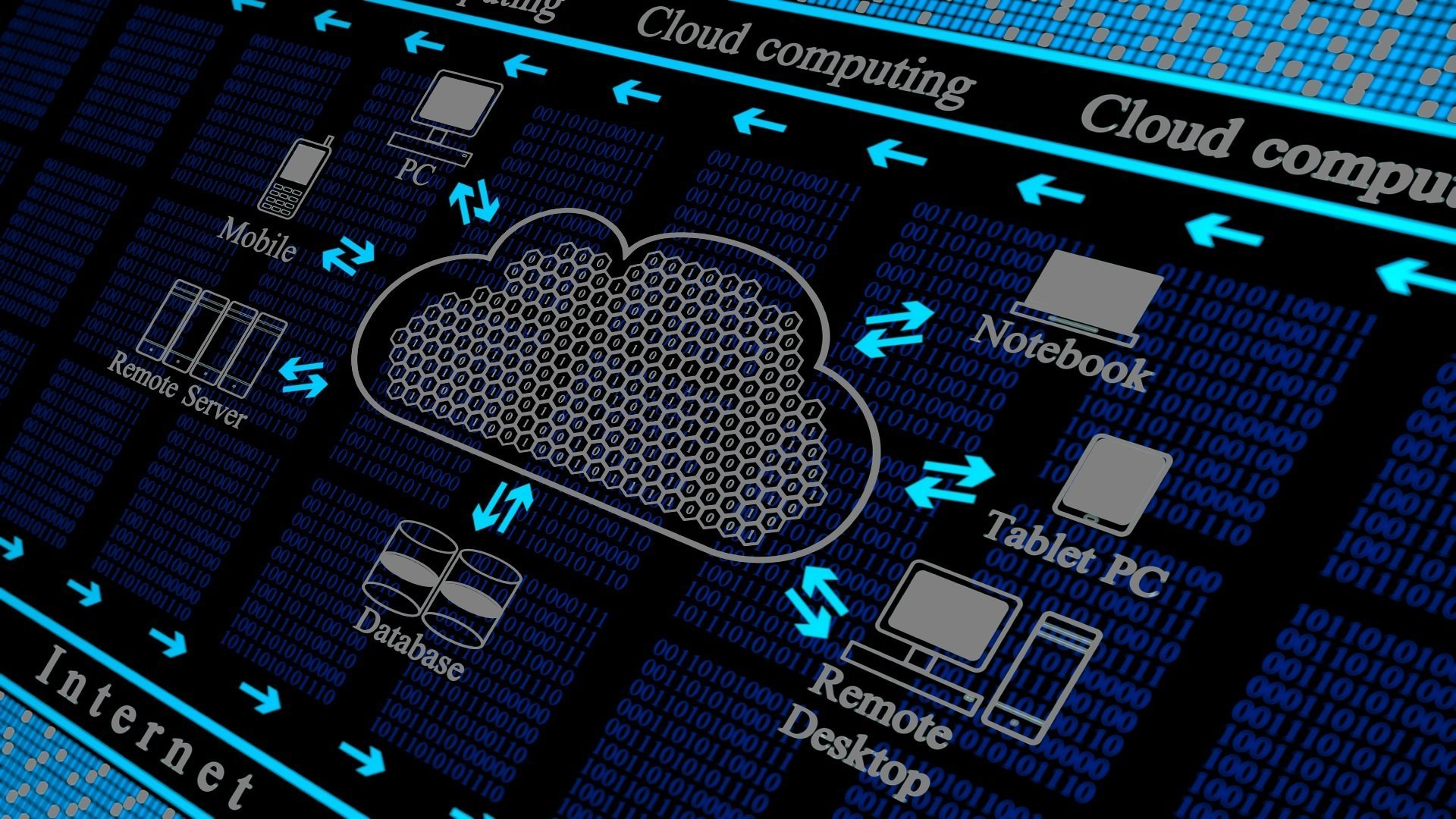 How Cloud technology works