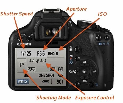 DLSR camera with buttons explanation