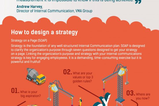 Using strategy and measurement to break the barriers to internal communications [Infographic]
