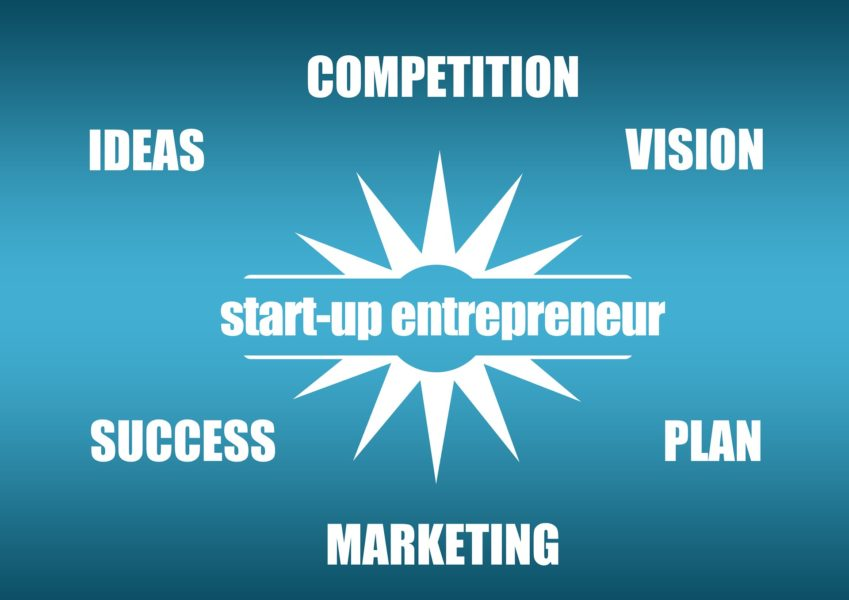 Key Characteristics of a Successful Entrepreneur