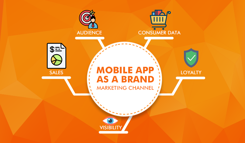 How Mobile App Is Beneficial As A Brand Marketing Channel