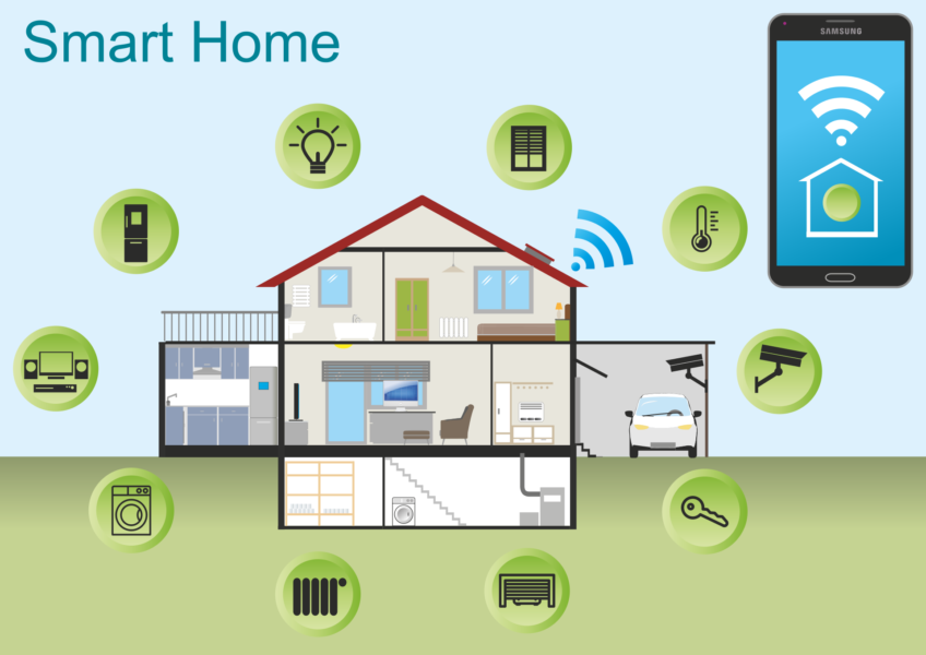 Smart home devices for the 21st century homes.
