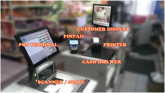 POS Technology