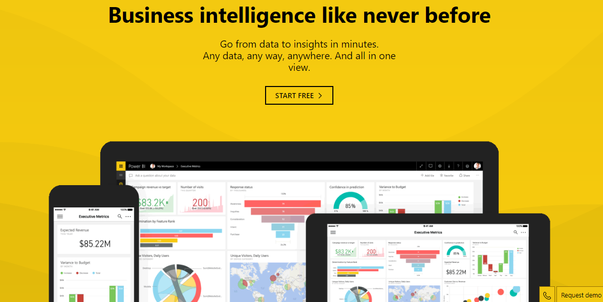 Power BI Data Visualization Mastery