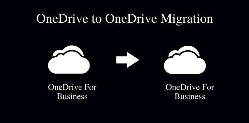 OneDrive Migration Tool