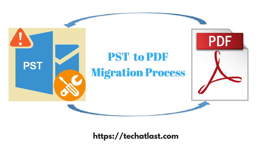 Outlook PST to PDF migration