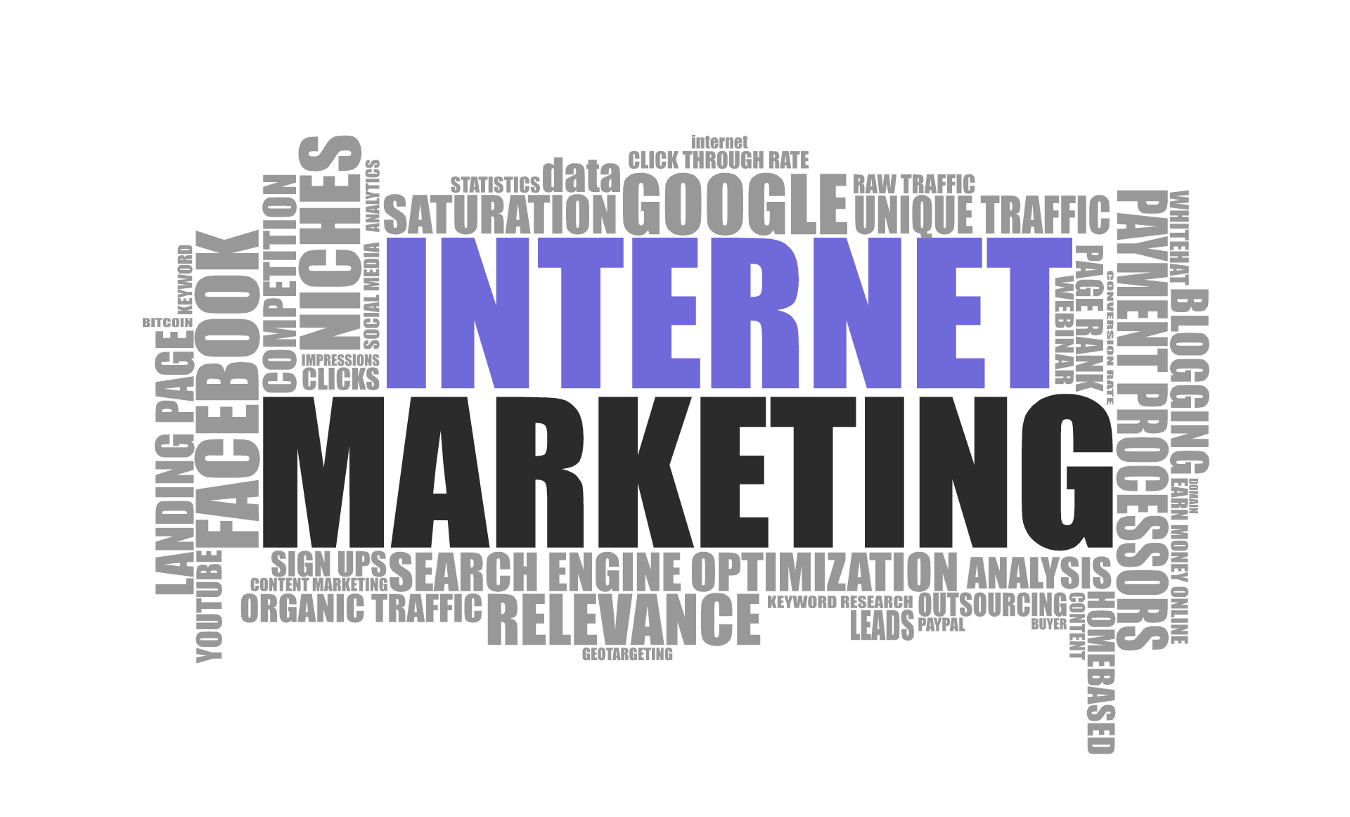 Internet marketing terminologies