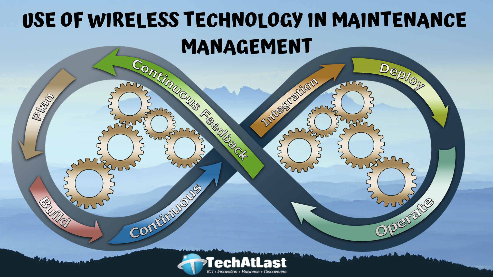 The Use of Wireless Technology In Maintenance Management