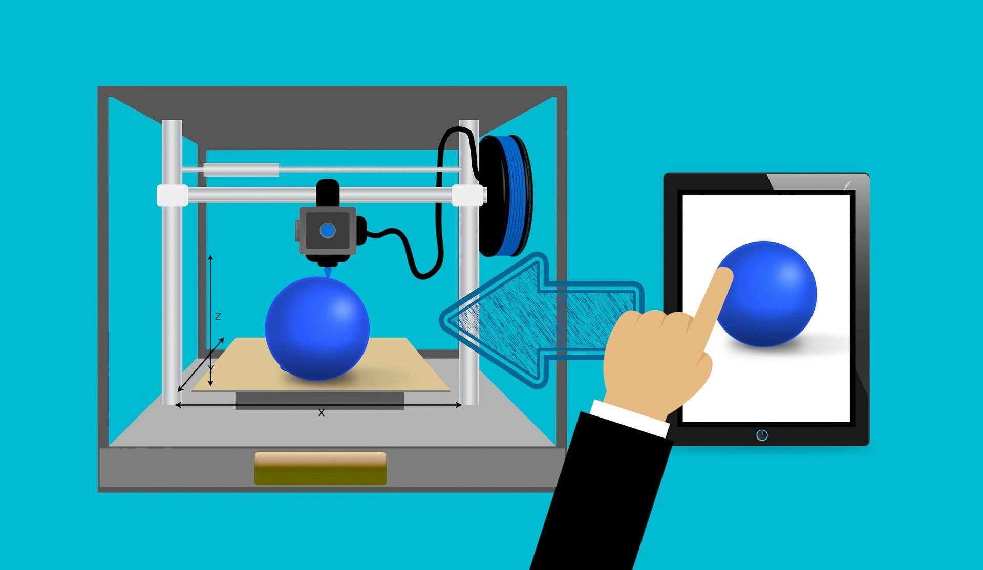 3D Printing Basics - How To Get Started With 3D Technology