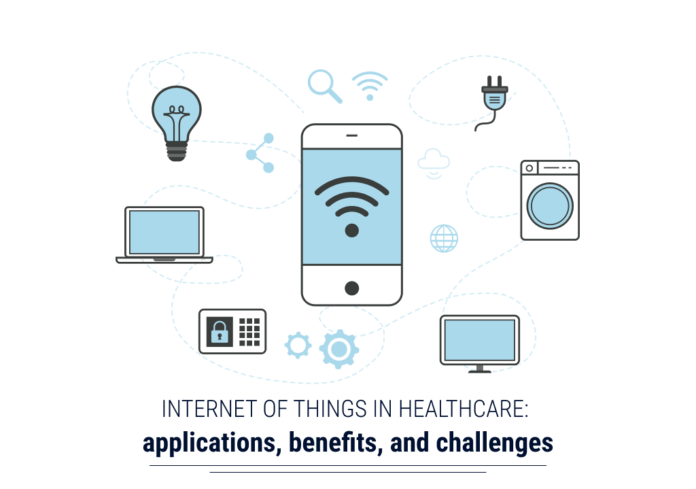 Internet of things in healthcare - applications, benefits, and challenges