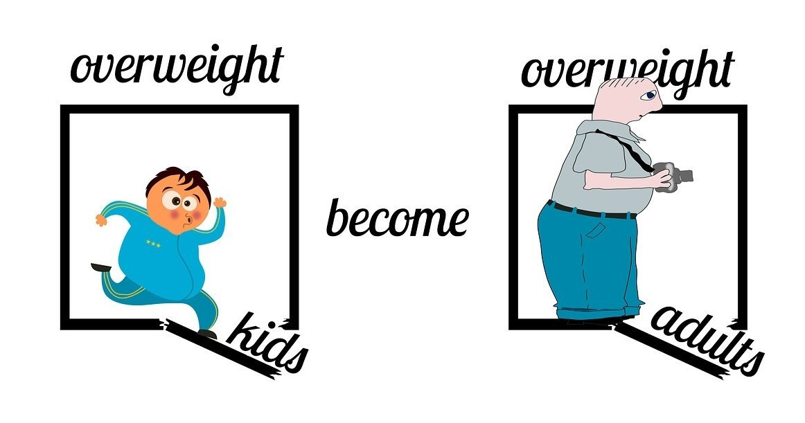 Obesity in children caused by excess screen time