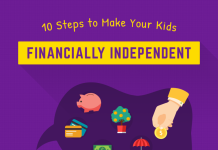 Financial Intelligent Kids - How to raise financially intelligent kids