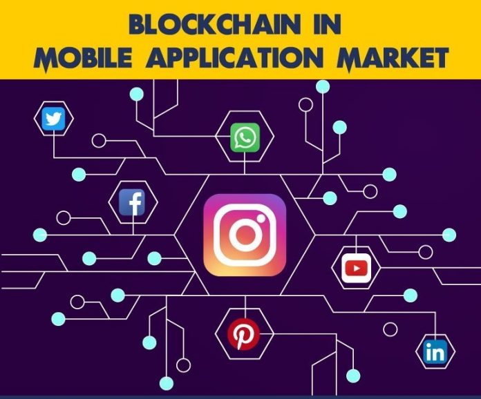 The application of blockchain technology to mobile application markets