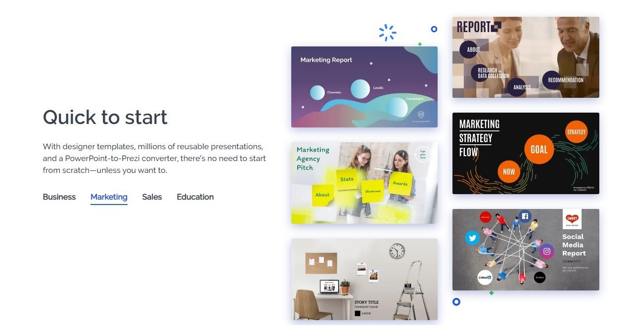 Presentation Tools - Prezi let's you make an instant impact with designer templates